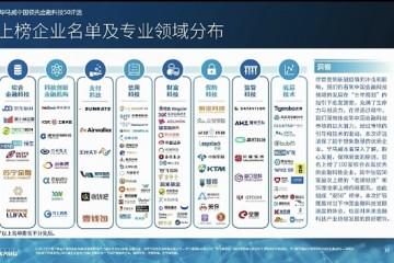 苏宁金融三度入选毕马威中国领先金融科技50企业