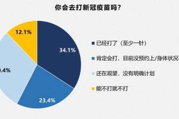 世卫组织昨夜批准中国疫苗接种前你应该知道的七件事