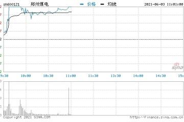快讯煤炭股开盘走强郑州煤电拉升涨逾8%