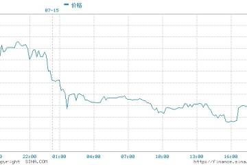市场消息俄罗斯将从8月1日起将石油出口关税上调至67.8美元/吨