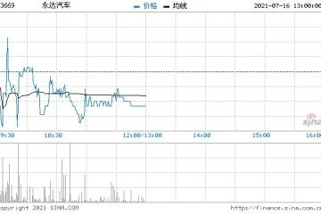招银国际永达汽车维持买入评级目标价29.8港元