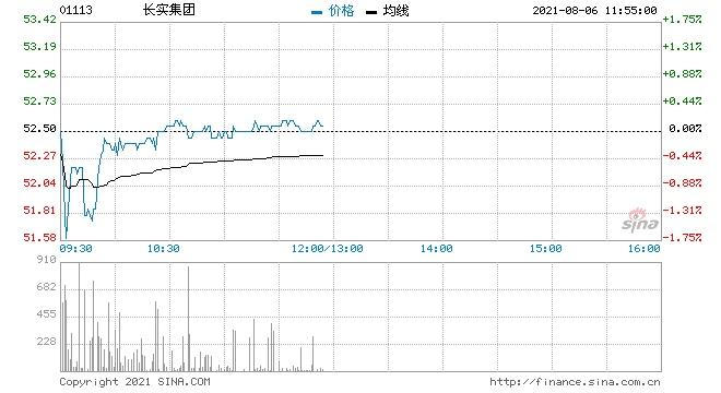 高盛长实集团维持中性评级目标价升3.4%至61港元